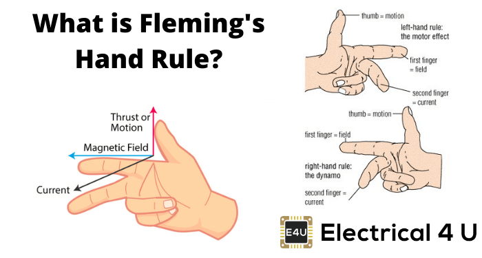 What Is Fleming S Hand Rule