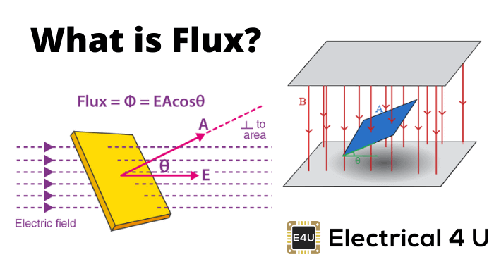 What Is Flux