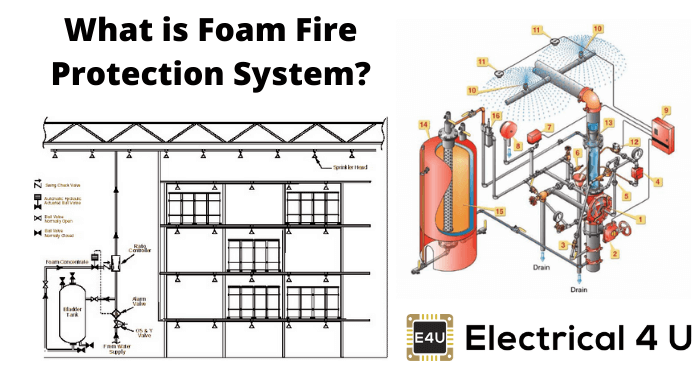 What Is Foam Fire Protection System