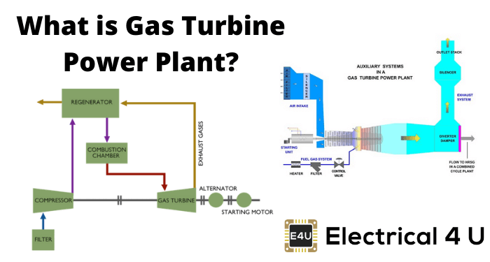 What Is Gas Turbine Power Plant