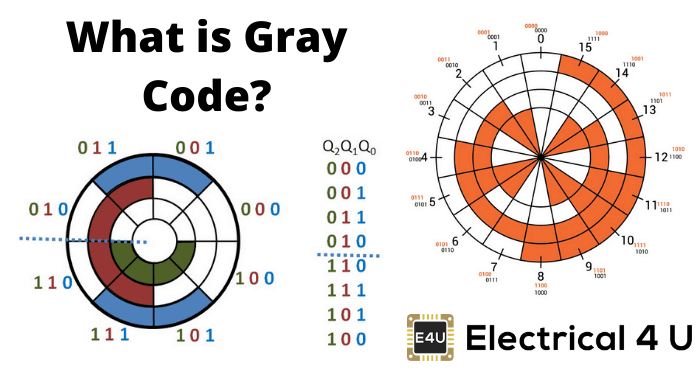 What Is Gray Code