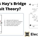 Hay′s Bridge Circuit Theory Phasor Diagram Advantages Applications