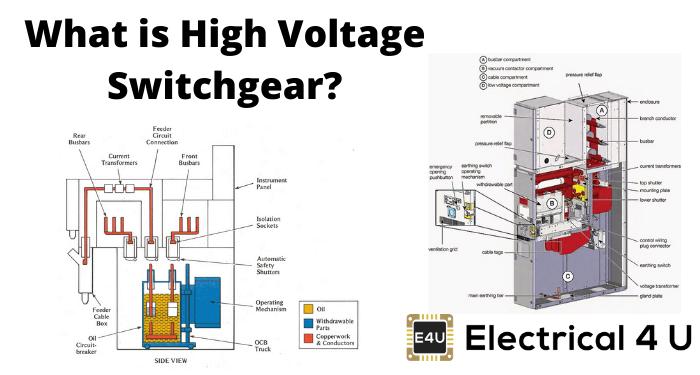 What Is High Voltage Switchgear