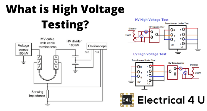 What Is High Voltage Testing