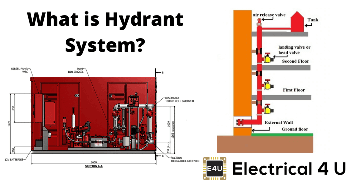 What Is Hydrant System