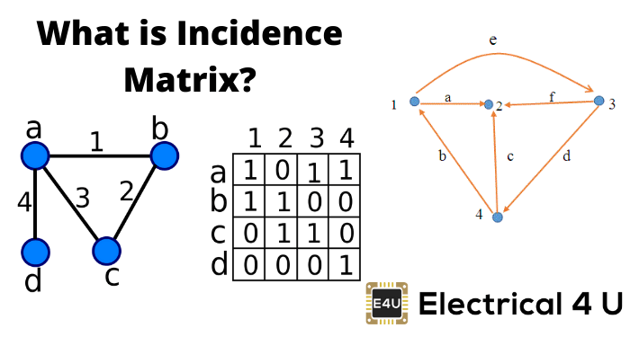 What Is Incidence Matrix