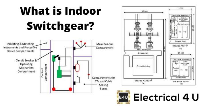 What Is Indoor Switchgear