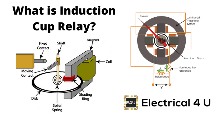 What Is Induction Cup Relay