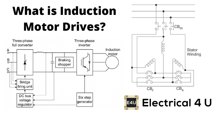 What Is Induction Motor Drives