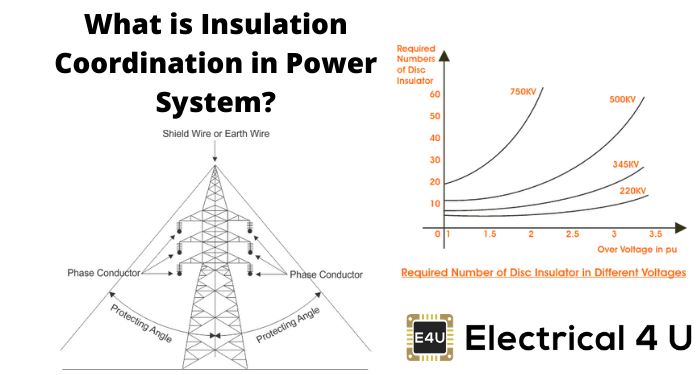 What Is Insulation Coordination In Power System
