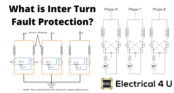 What Is Inter Turn Fault Protection