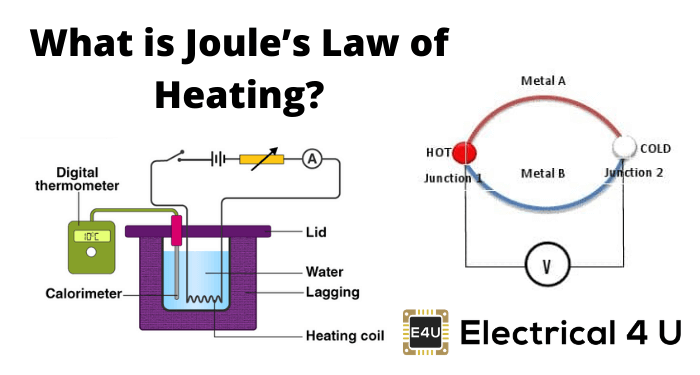 What Is Joule's Law Of Heating
