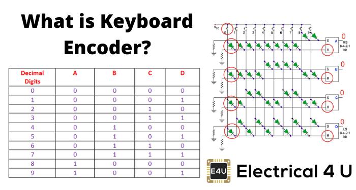 What Is Keyboard Encoder