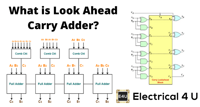What Is Look Ahead Carry Adder