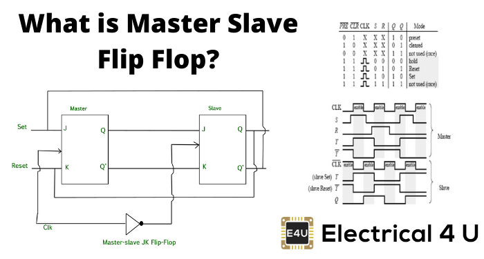 What Is Master Slave Flip Flop