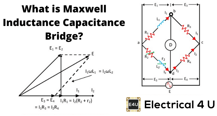 What Is Maxwell Inductance Capacitance Bridge