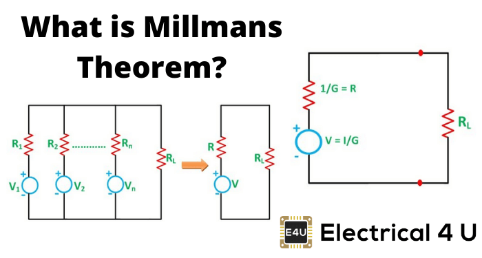 What Is Millmans Theorem