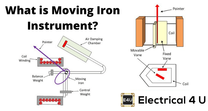 What Is Moving Iron Instrument