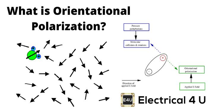 What Is Orientational Polarization