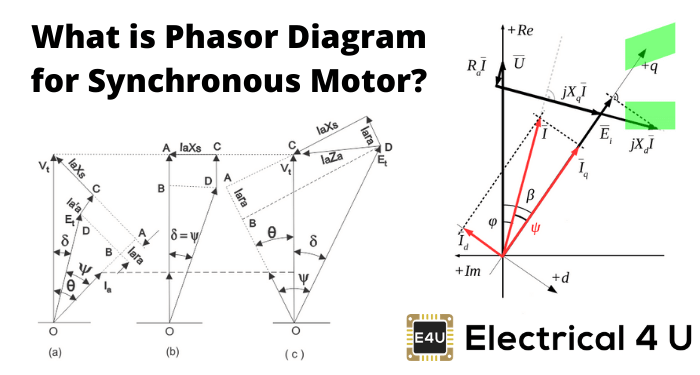 What Is Phasor Diagram For Synchronous Motor