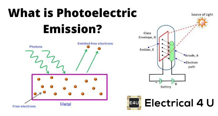 What Is Photoelectric Emission