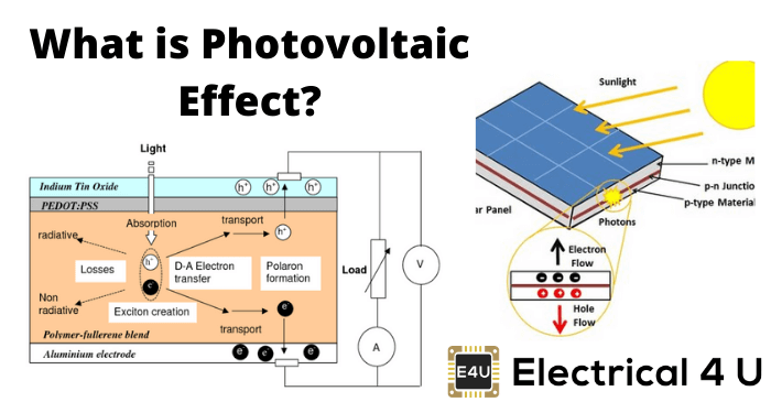 What Is Photovoltaic Effect