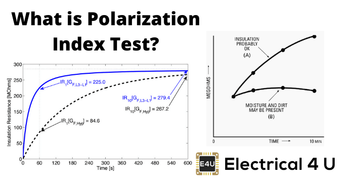 What Is Polarization Index Test