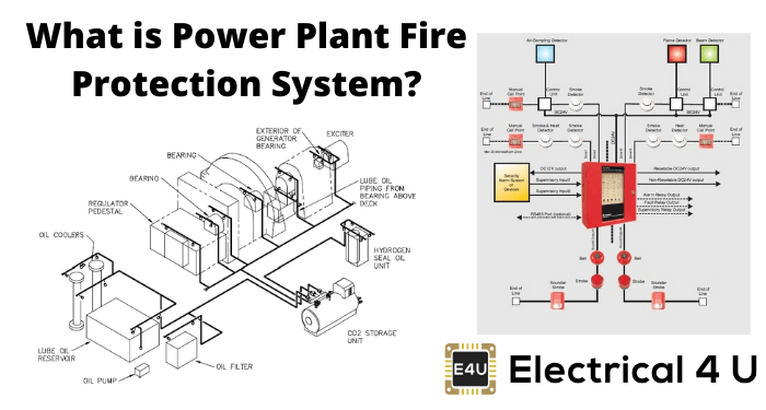 What Is Power Plant Fire Protection System