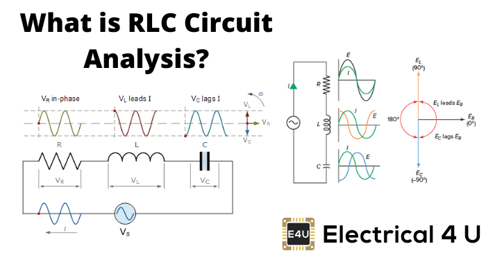 What Is Rlc Circuit Analysis
