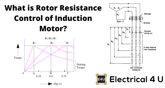 What Is Rotor Resistance Control Of Induction Motor
