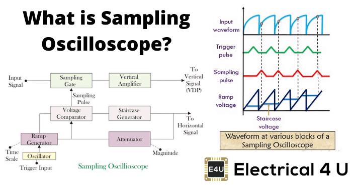 What Is Sampling Oscilloscope
