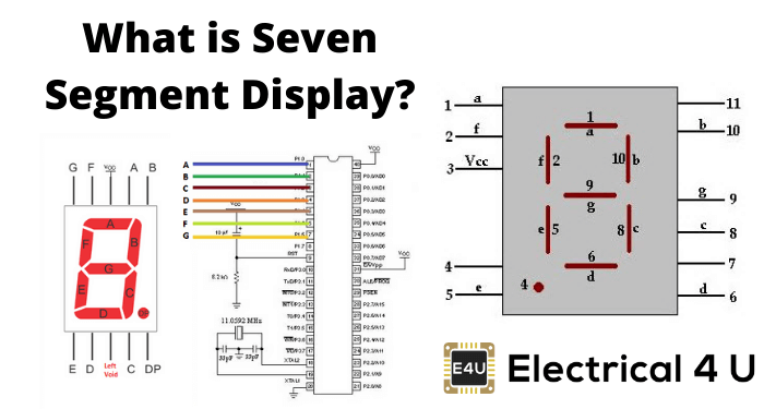 What Is Seven Segment Display