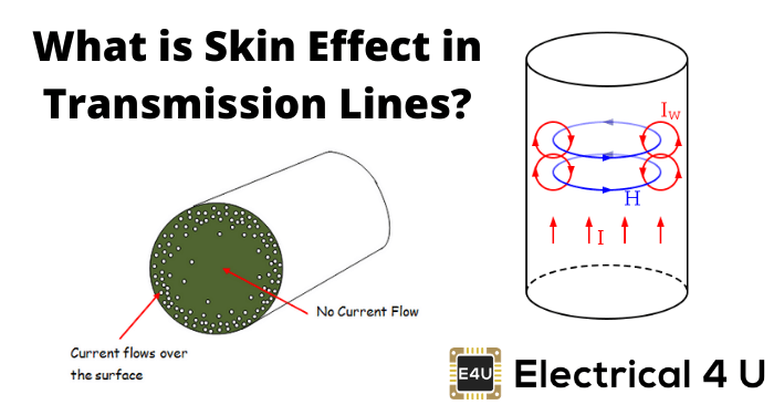 What Is Skin Effect In Transmission Lines