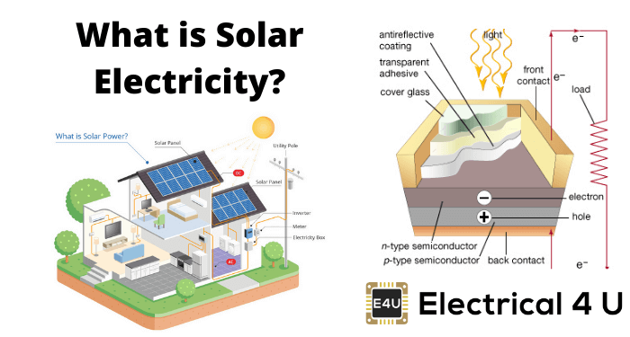 What Is Solar Electricity