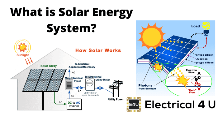 What Is Solar Energy System