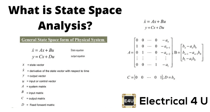 What Is State Space Analysis