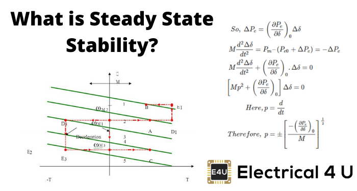 What Is Steady State Stability