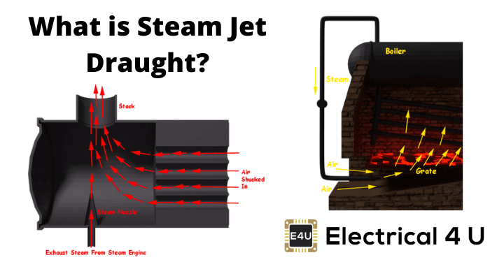 What Is Steam Jet Draught
