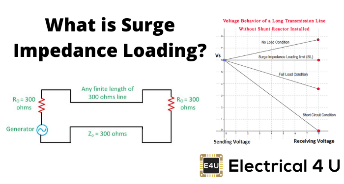 What Is Surge Impedance Loading