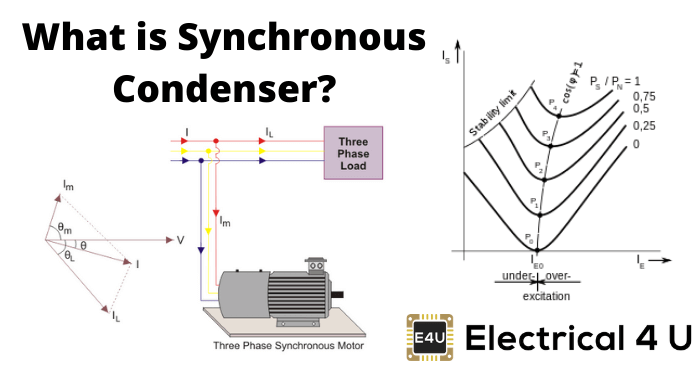 What Is Synchronous Condenser