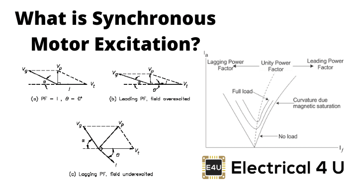 What Is Synchronous Motor Excitation