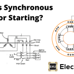 Synchronous Motor Starting