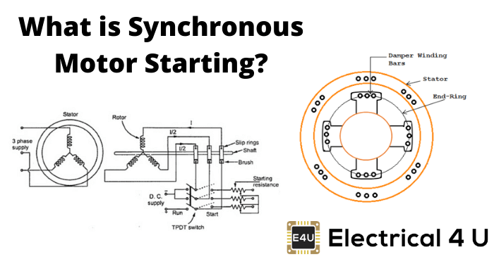 What Is Synchronous Motor Starting