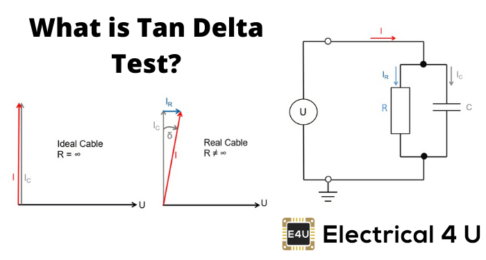 What Is Tan Delta Test