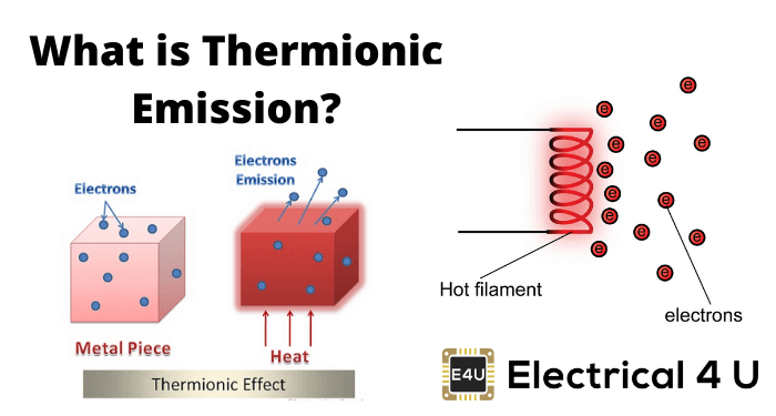 What Is Thermionic Emission
