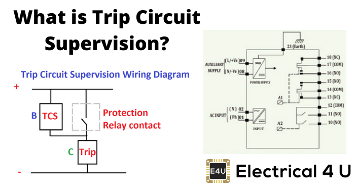 What Is Trip Circuit Supervision
