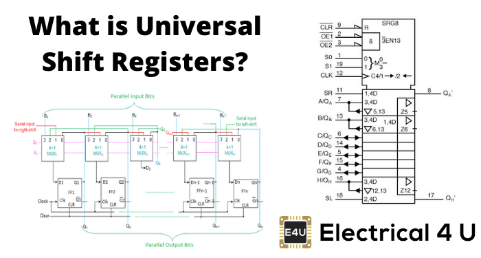What Is Universal Shift Registers