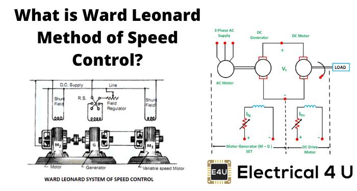 What Is Ward Leonard Method Of Speed Control
