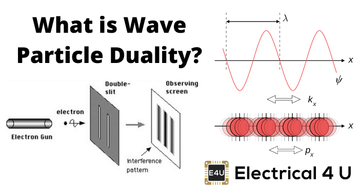 What Is Wave Particle Duality