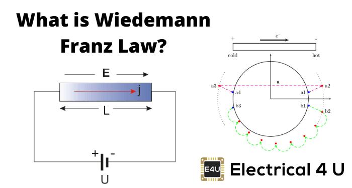 What Is Wiedemann Franz Law